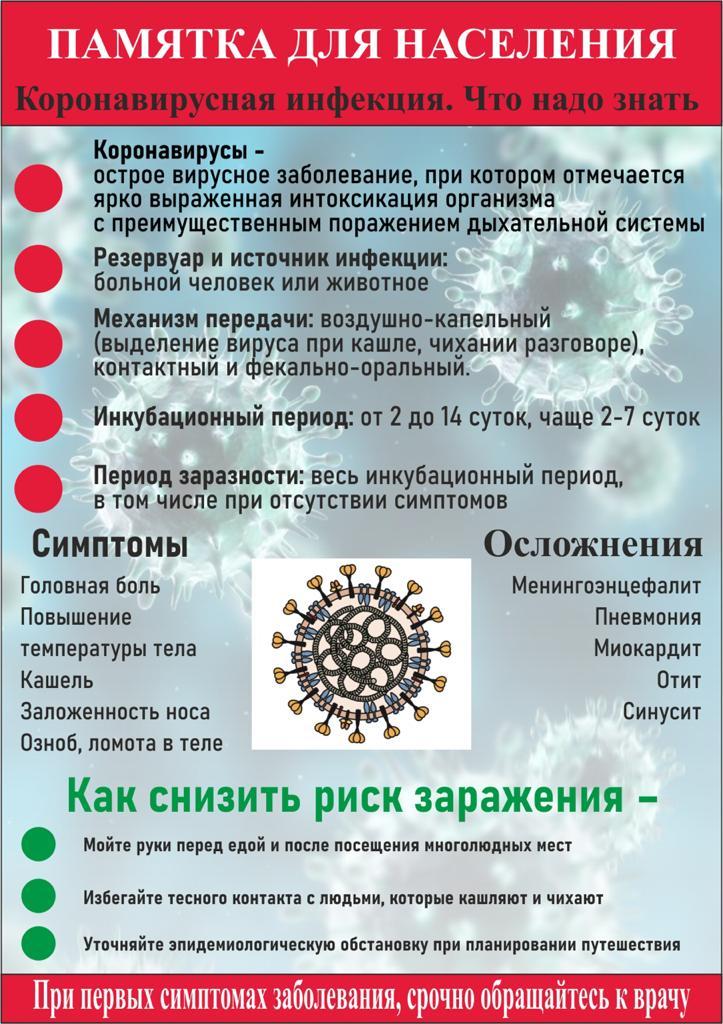 koroavirus