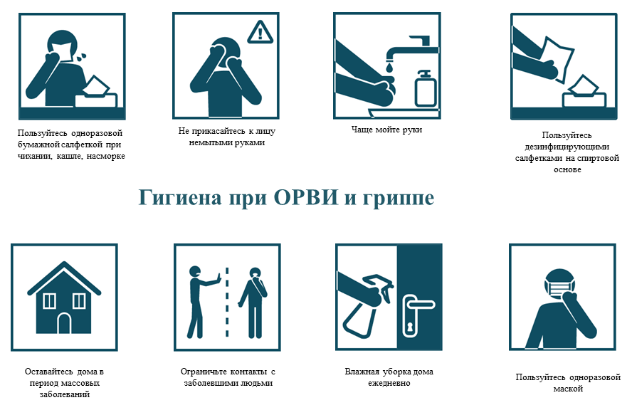 gigiena_pri_orvi